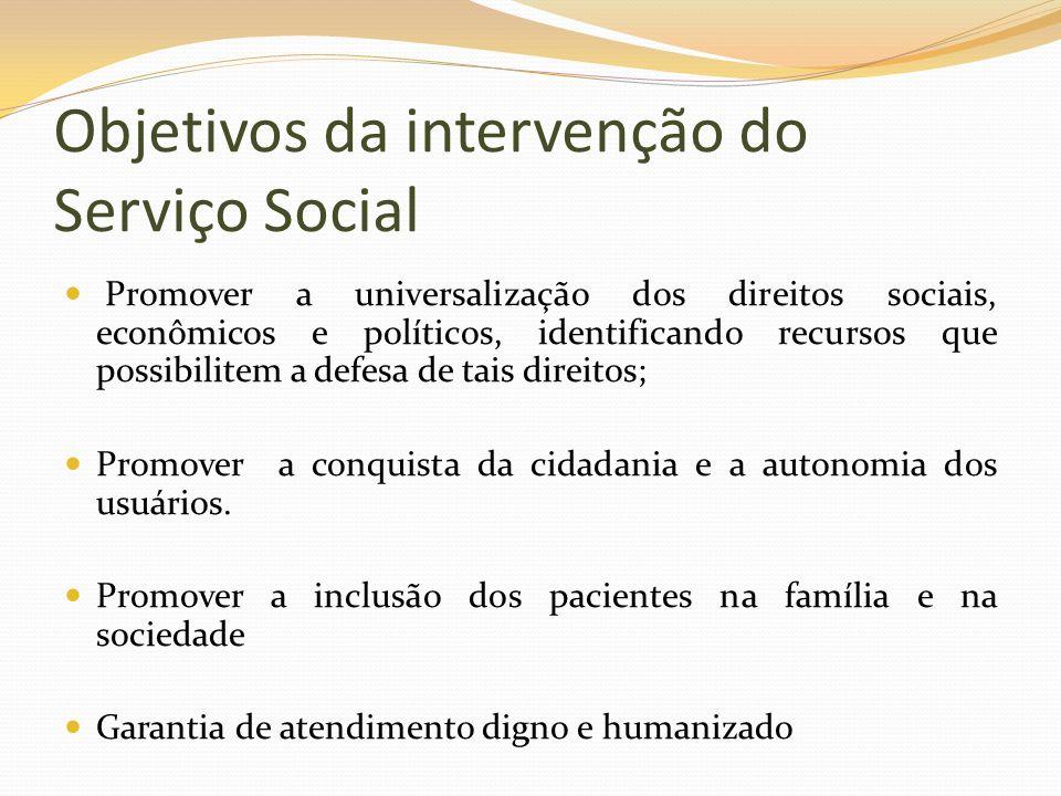 Objetivos da intervenção do Serviço Social
