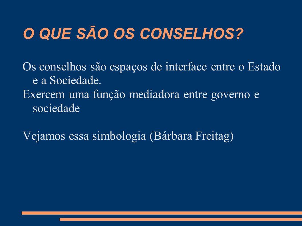 O QUE SÃO OS CONSELHOS Os conselhos são espaços de interface entre o Estado e a Sociedade. Exercem uma função mediadora entre governo e sociedade.