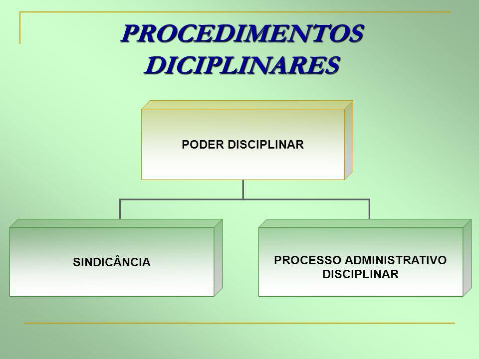 PROCEDIMENTOS DICIPLINARES