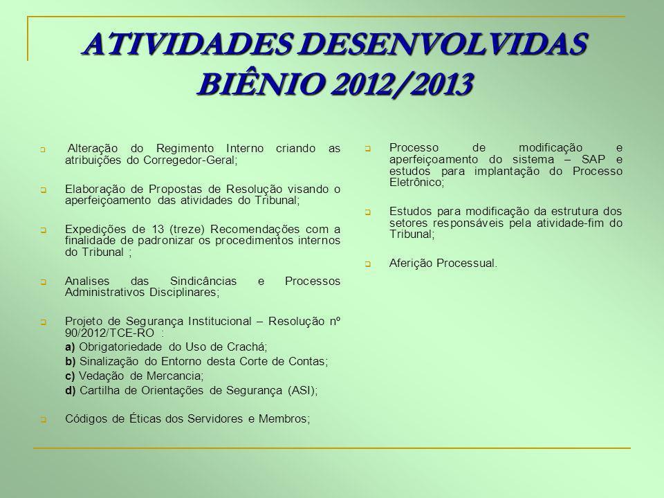 ATIVIDADES DESENVOLVIDAS BIÊNIO 2012/2013
