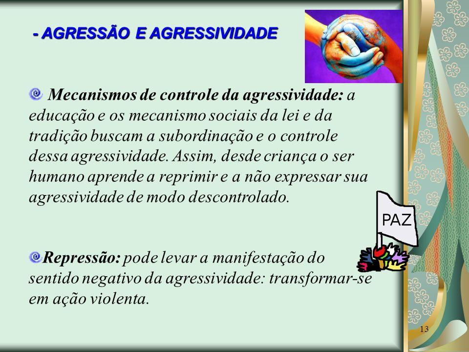 - AGRESSÃO E AGRESSIVIDADE