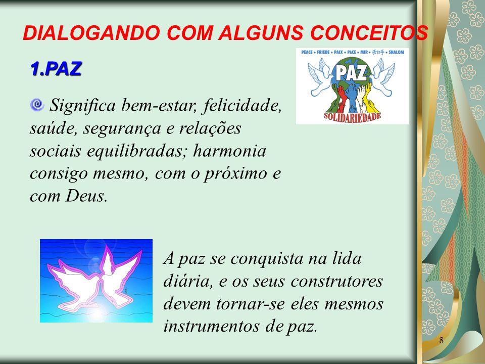 DIALOGANDO COM ALGUNS CONCEITOS