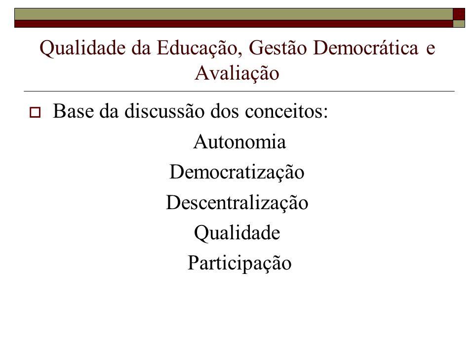Qualidade da Educação, Gestão Democrática e Avaliação