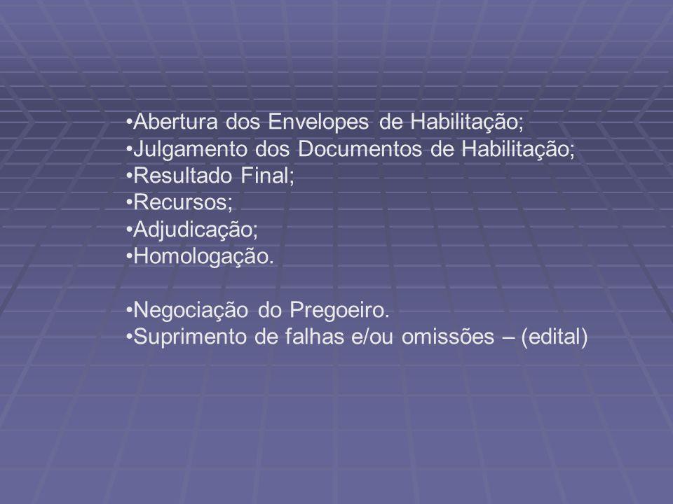 Abertura dos Envelopes de Habilitação;