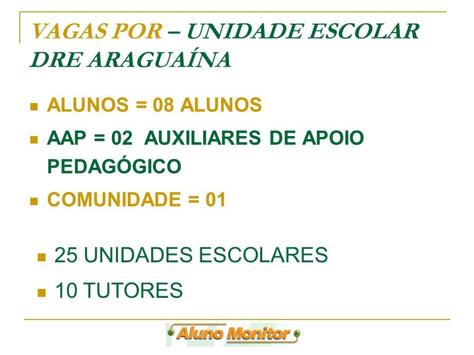VAGAS POR – UNIDADE ESCOLAR DRE ARAGUAÍNA