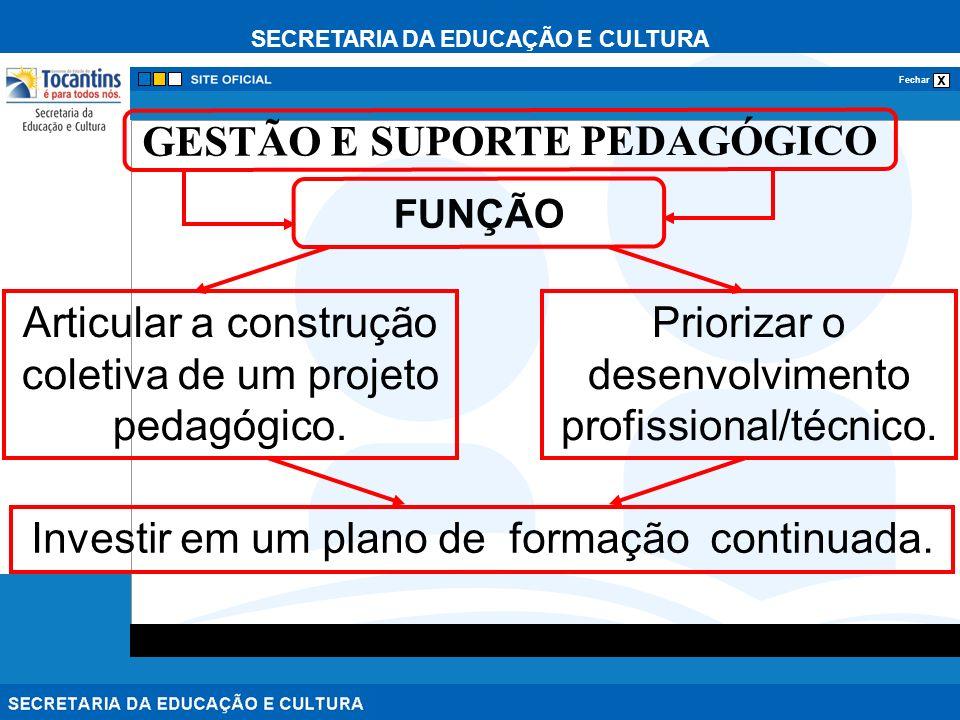 GESTÃO E SUPORTE PEDAGÓGICO