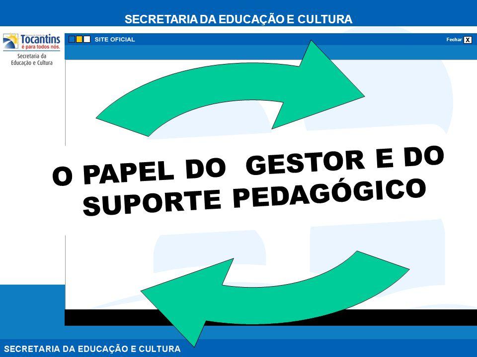 O PAPEL DO GESTOR E DO SUPORTE PEDAGÓGICO