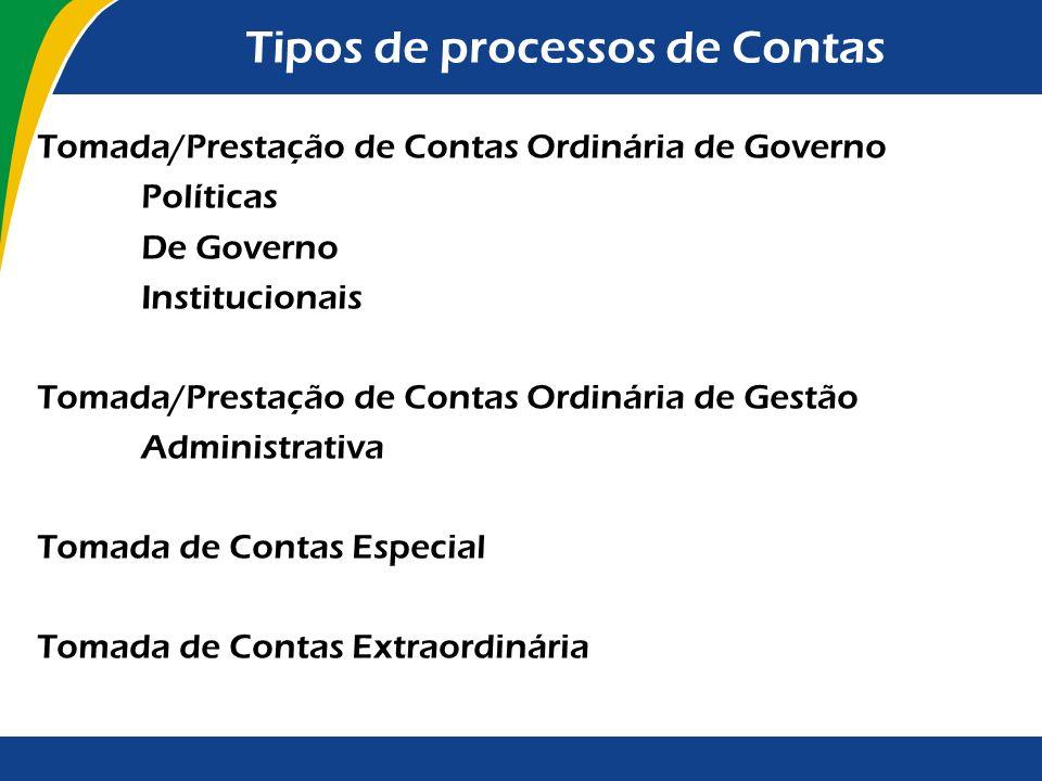 Tipos de processos de Contas