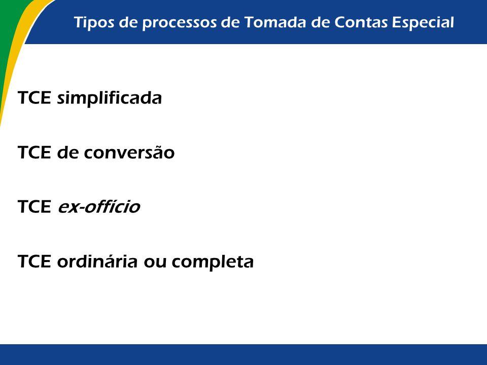 Tipos de processos de Tomada de Contas Especial