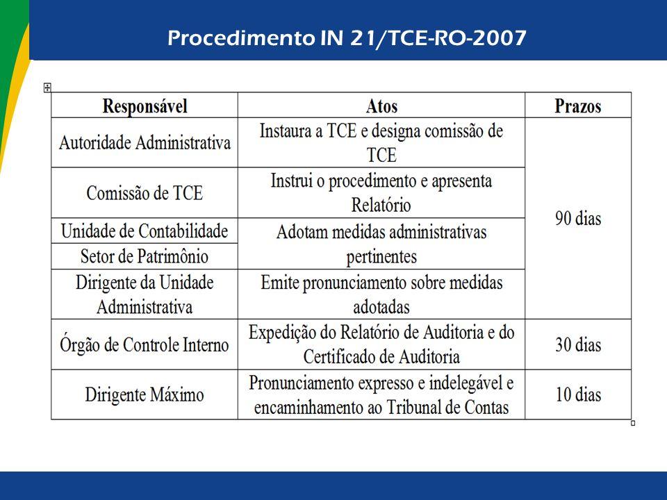 Procedimento IN 21/TCE-RO-2007