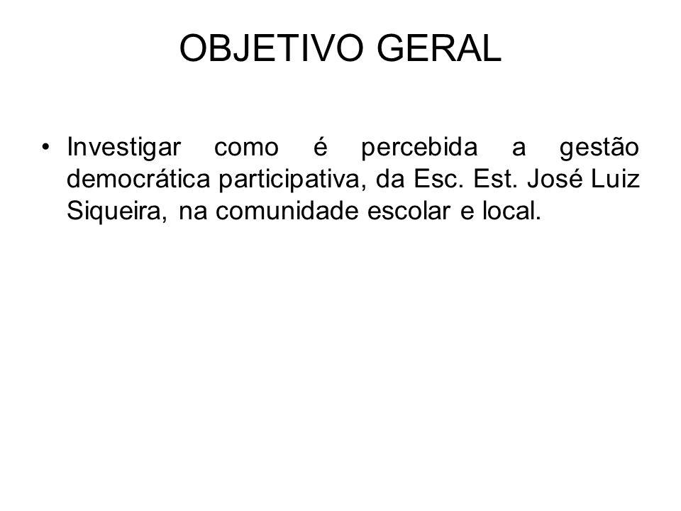 OBJETIVO GERAL Investigar como é percebida a gestão democrática participativa, da Esc.