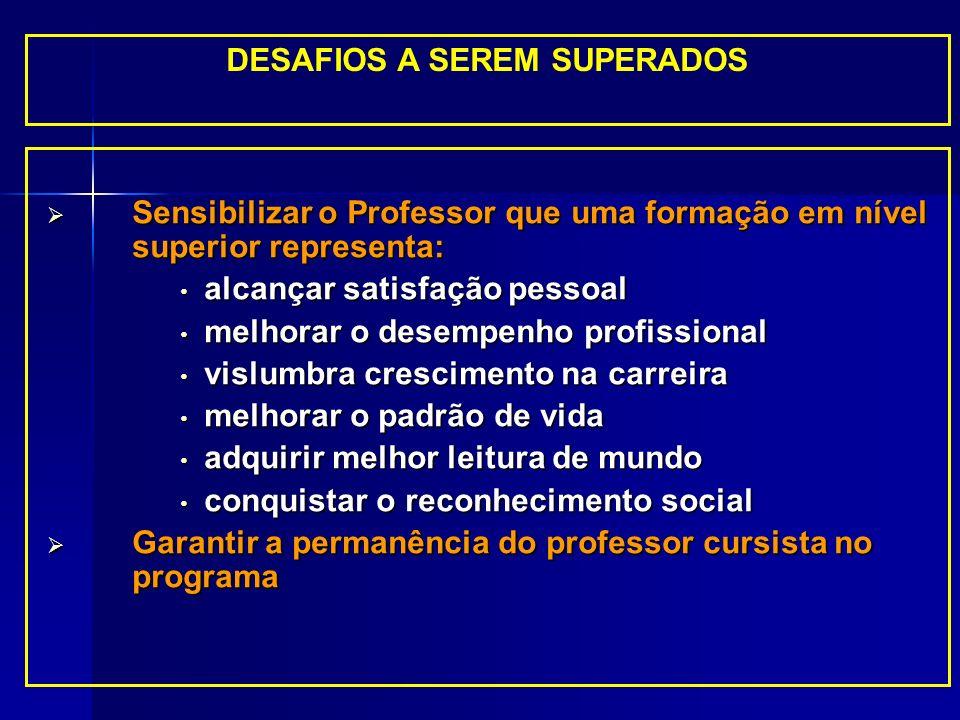 DESAFIOS A SEREM SUPERADOS