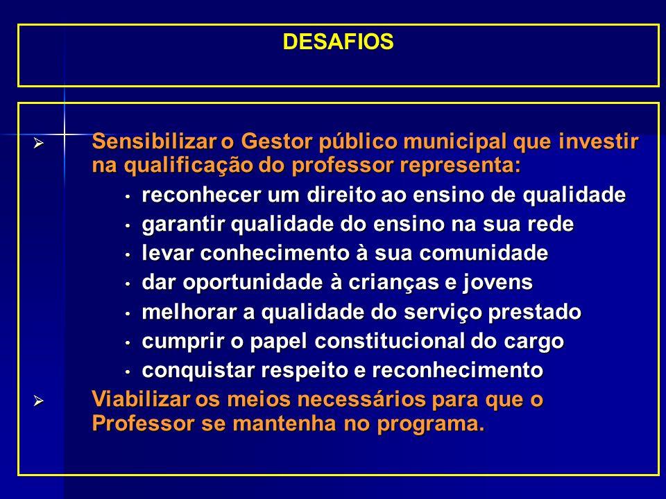 DESAFIOS Sensibilizar o Gestor público municipal que investir na qualificação do professor representa: