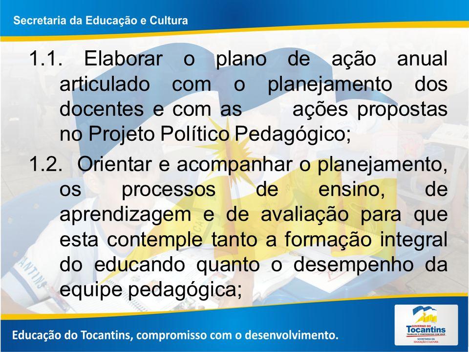 1.1. Elaborar o plano de ação anual articulado com o planejamento dos docentes e com as ações propostas no Projeto Político Pedagógico;