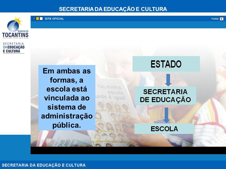 Em ambas as formas, a escola está vinculada ao sistema de administração pública.