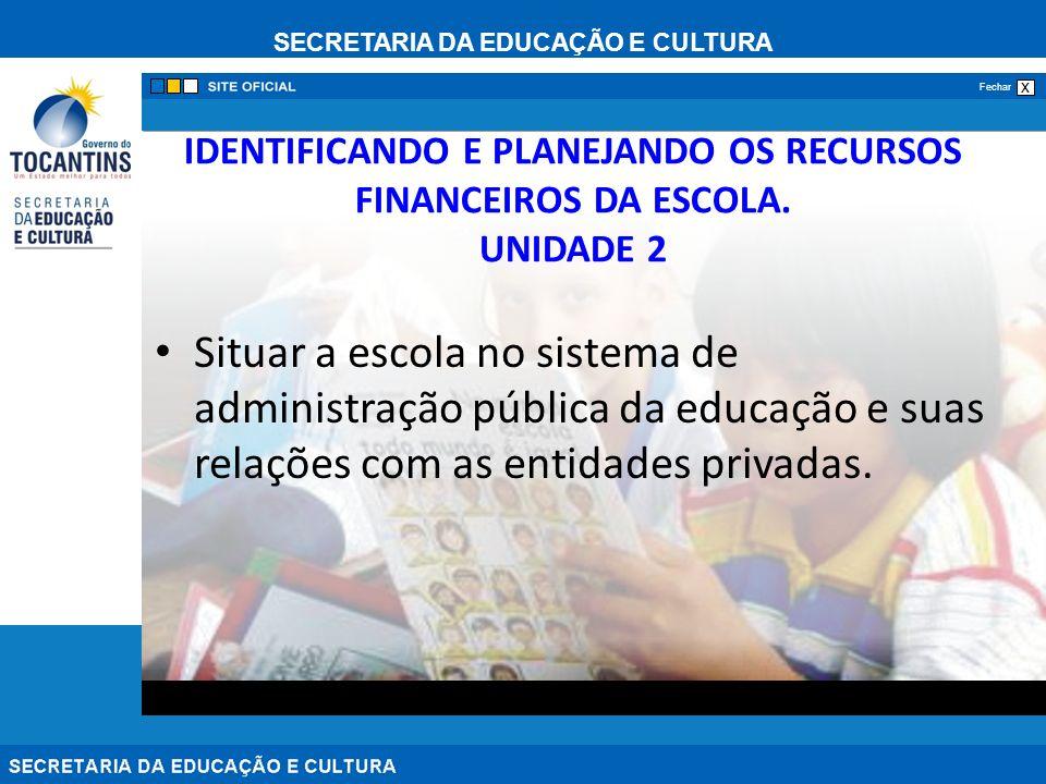 IDENTIFICANDO E PLANEJANDO OS RECURSOS FINANCEIROS DA ESCOLA. UNIDADE 2