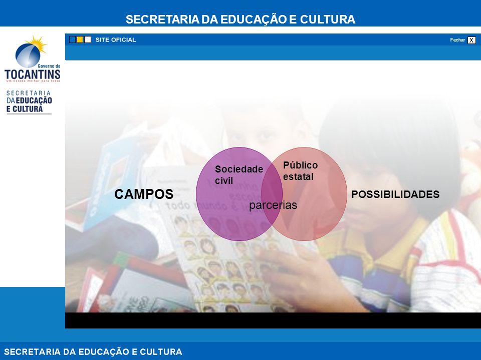 Público estatal Sociedade civil parcerias