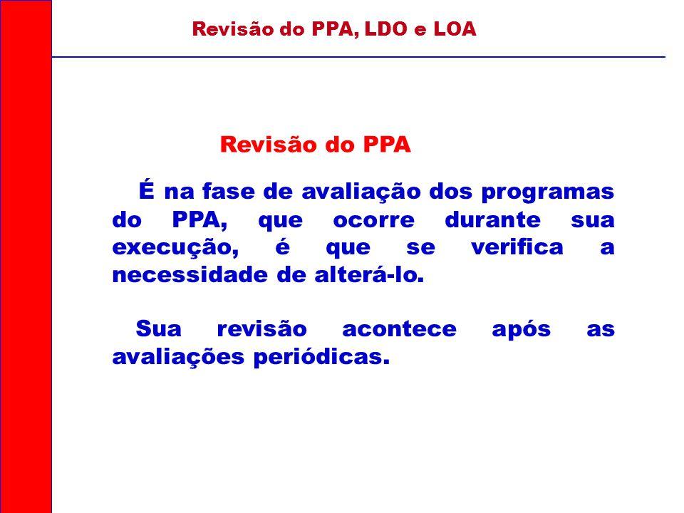 Revisão do PPA, LDO e LOA Revisão do PPA.