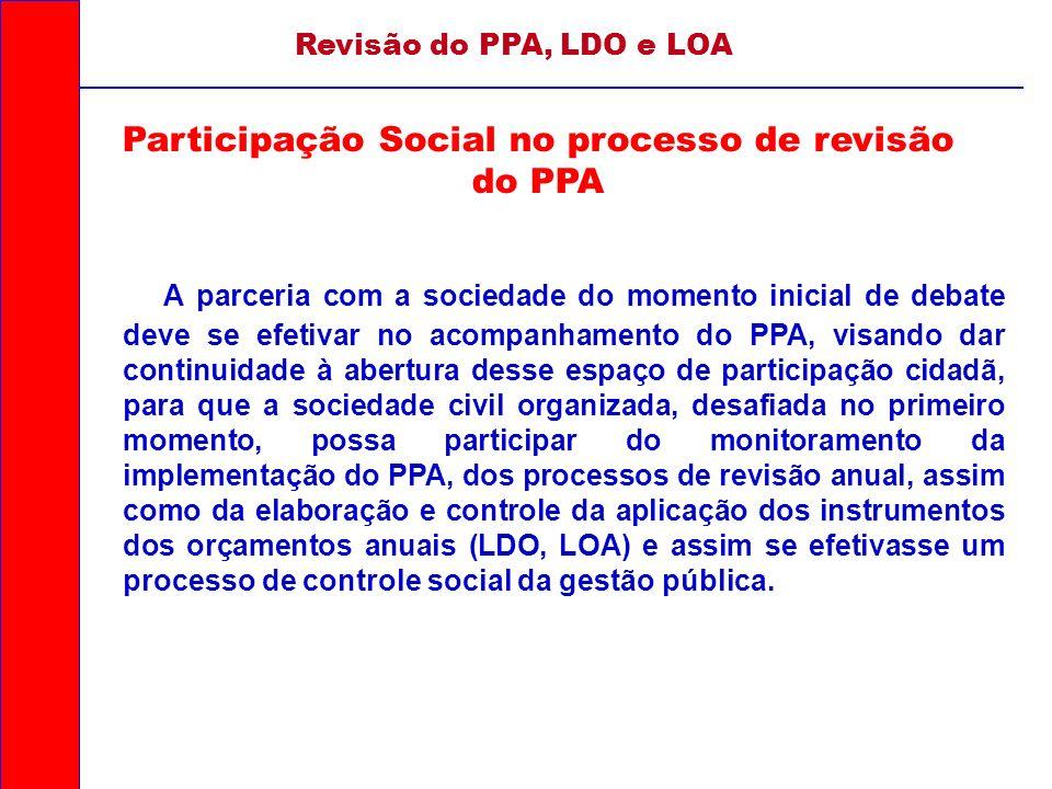 Participação Social no processo de revisão do PPA