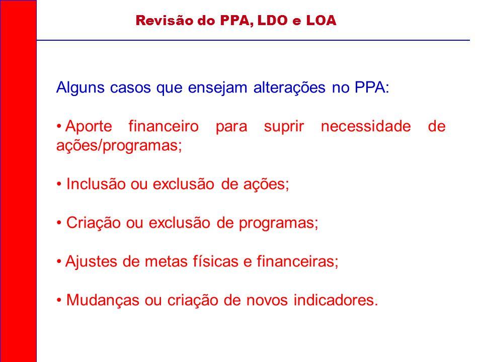 Alguns casos que ensejam alterações no PPA: