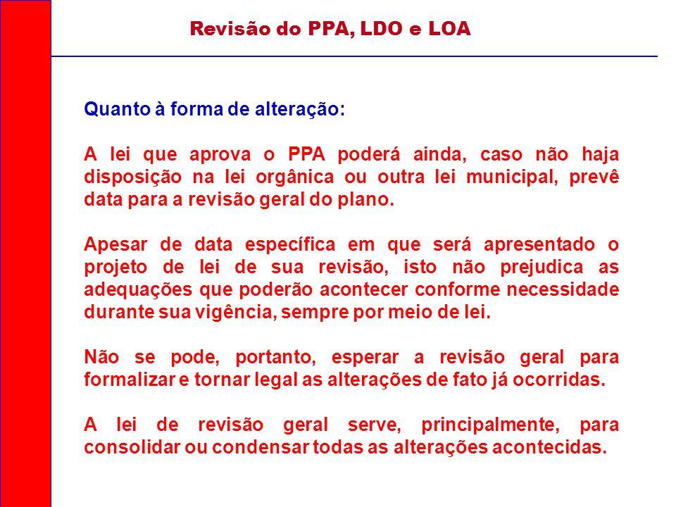 Revisão do PPA, LDO e LOA Quanto à forma de alteração: