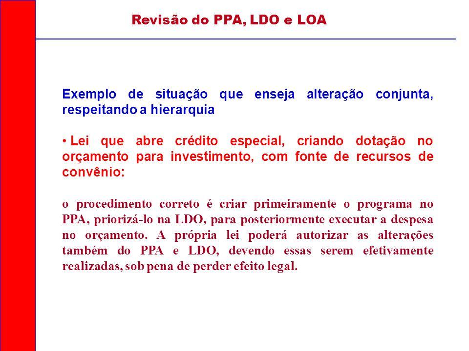 Revisão do PPA, LDO e LOA Exemplo de situação que enseja alteração conjunta, respeitando a hierarquia.