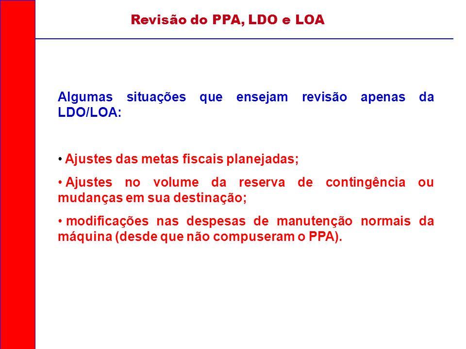Revisão do PPA, LDO e LOA Algumas situações que ensejam revisão apenas da LDO/LOA: Ajustes das metas fiscais planejadas;