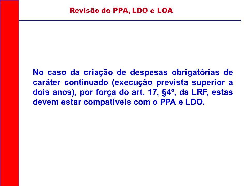 Revisão do PPA, LDO e LOA