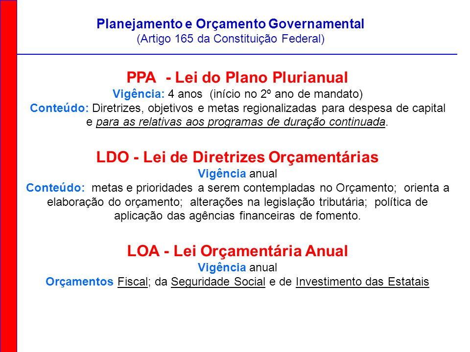 PPA - Lei do Plano Plurianual