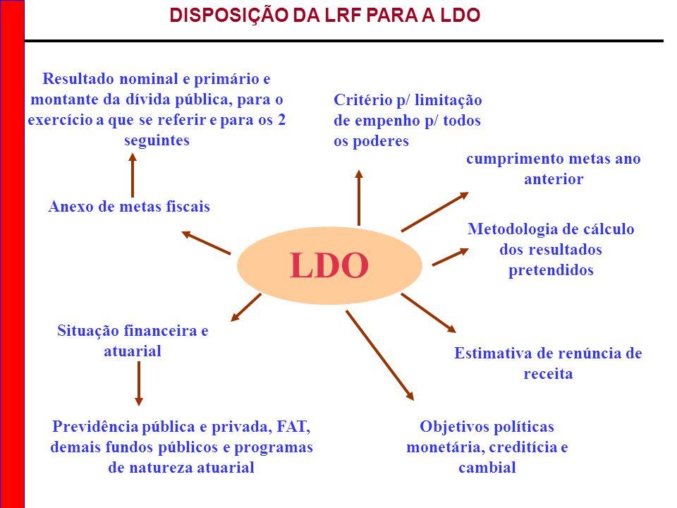 LDO DISPOSIÇÃO DA LRF PARA A LDO