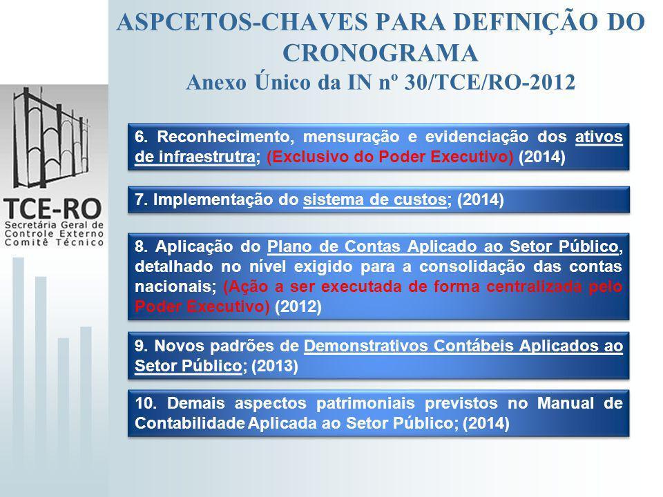 ASPCETOS-CHAVES PARA DEFINIÇÃO DO CRONOGRAMA Anexo Único da IN nº 30/TCE/RO-2012