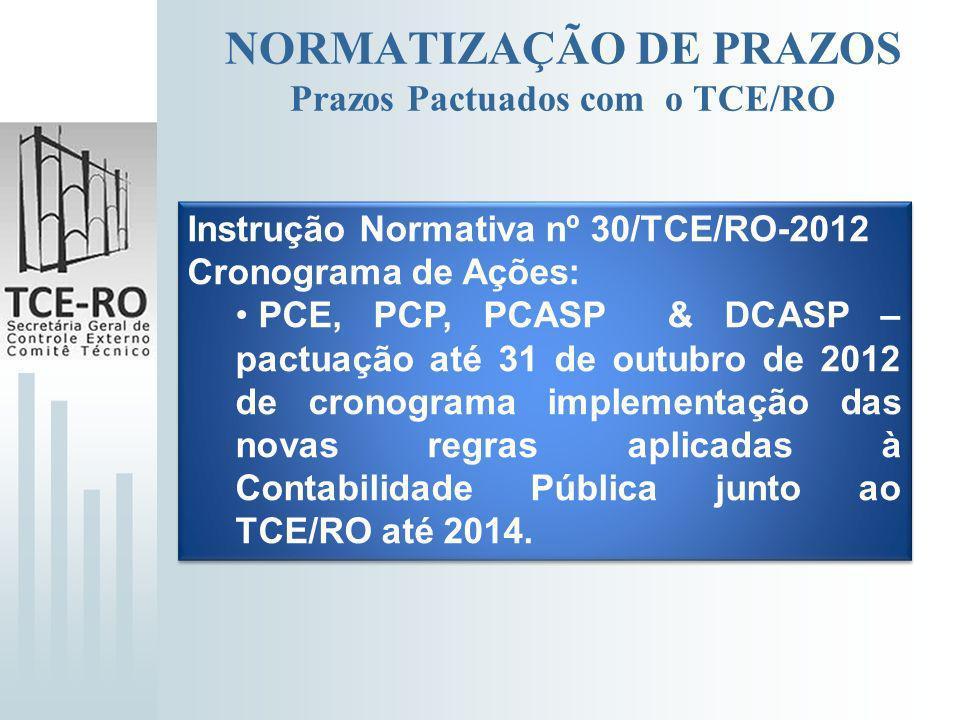 NORMATIZAÇÃO DE PRAZOS Prazos Pactuados com o TCE/RO