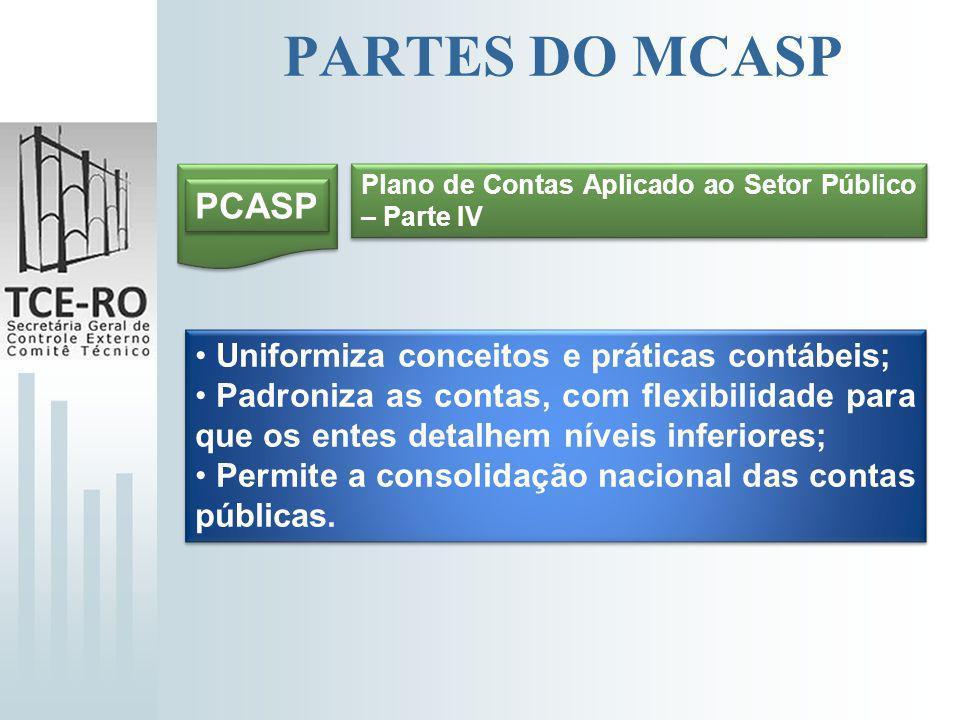 PARTES DO MCASP PCASP Uniformiza conceitos e práticas contábeis;