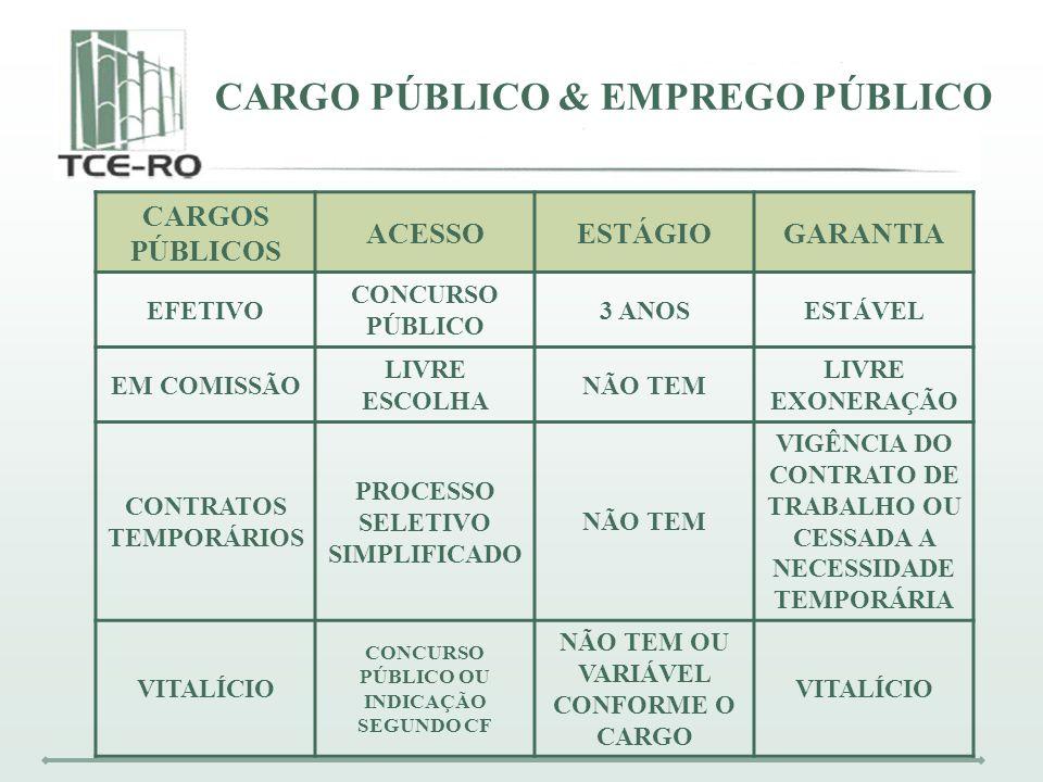 CARGO PÚBLICO & EMPREGO PÚBLICO