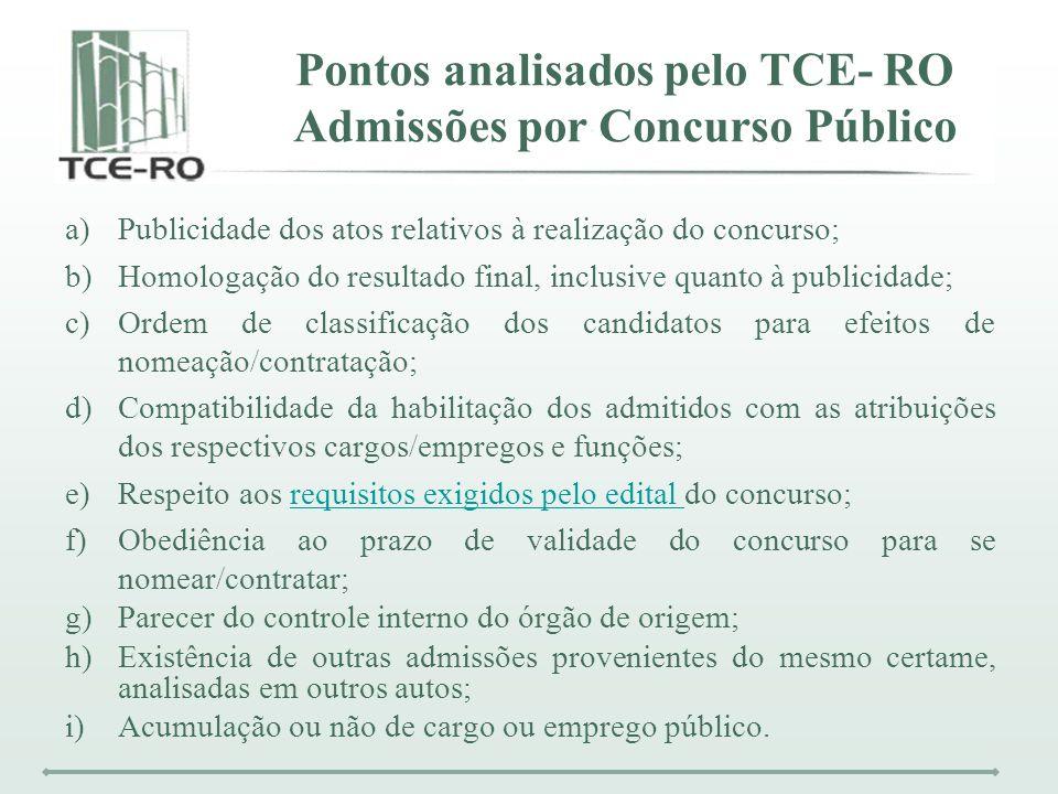 Pontos analisados pelo TCE- RO Admissões por Concurso Público