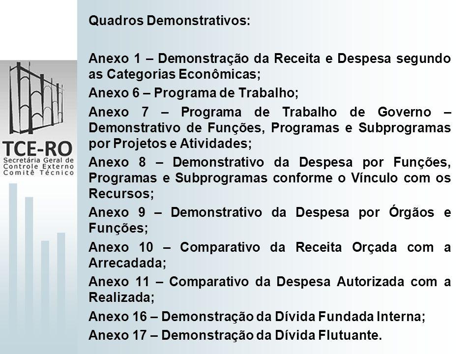 Quadros Demonstrativos: