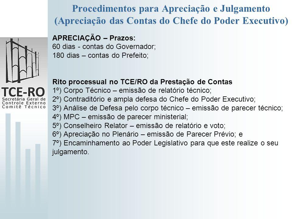 Procedimentos para Apreciação e Julgamento (Apreciação das Contas do Chefe do Poder Executivo)