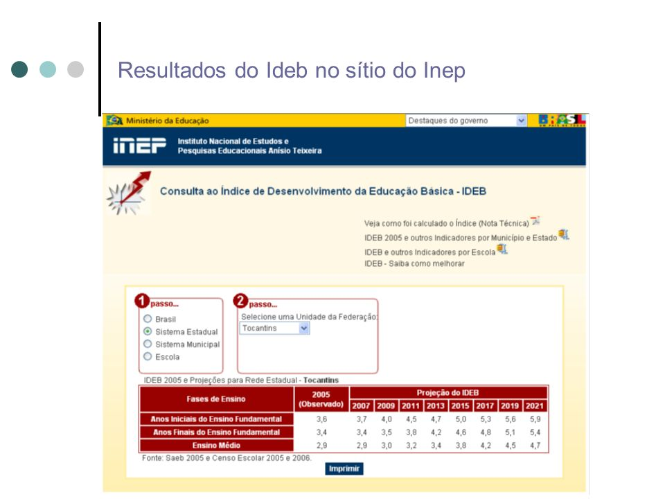 Resultados do Ideb no sítio do Inep