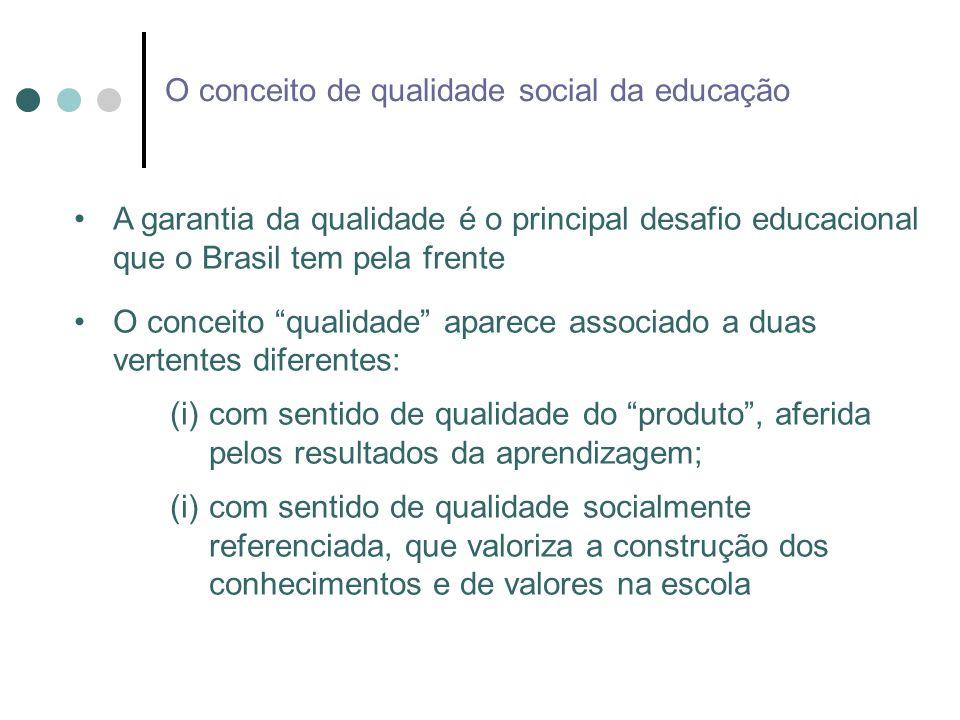 O conceito de qualidade social da educação