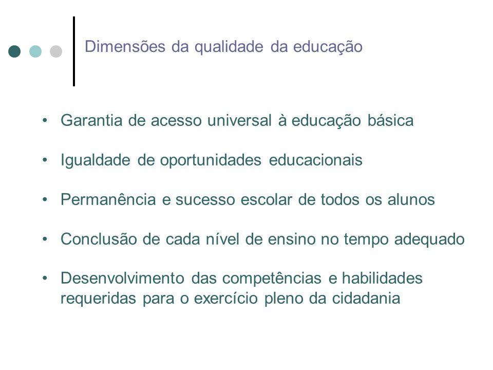 Dimensões da qualidade da educação