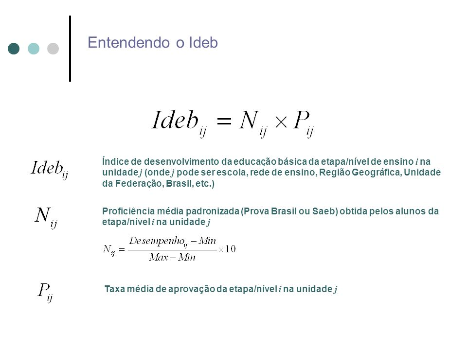 Entendendo o Ideb