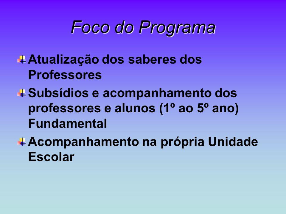 Foco do Programa Atualização dos saberes dos Professores