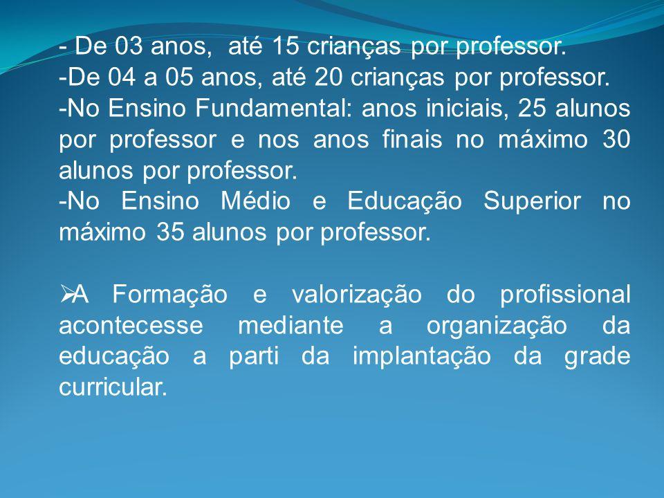 - De 03 anos, até 15 crianças por professor.