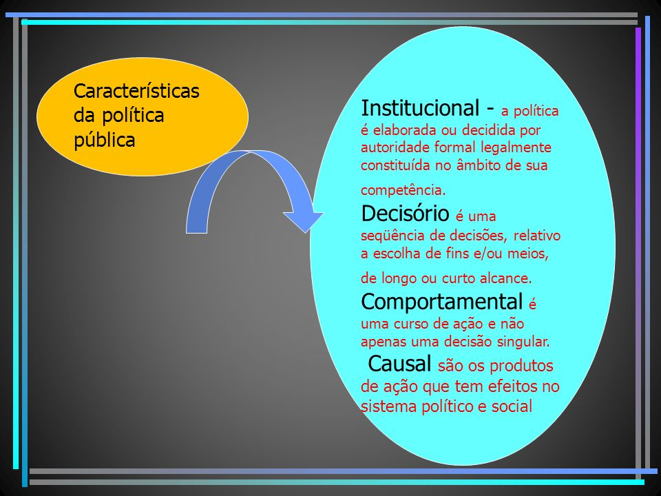 Institucional - a política é elaborada ou decidida por