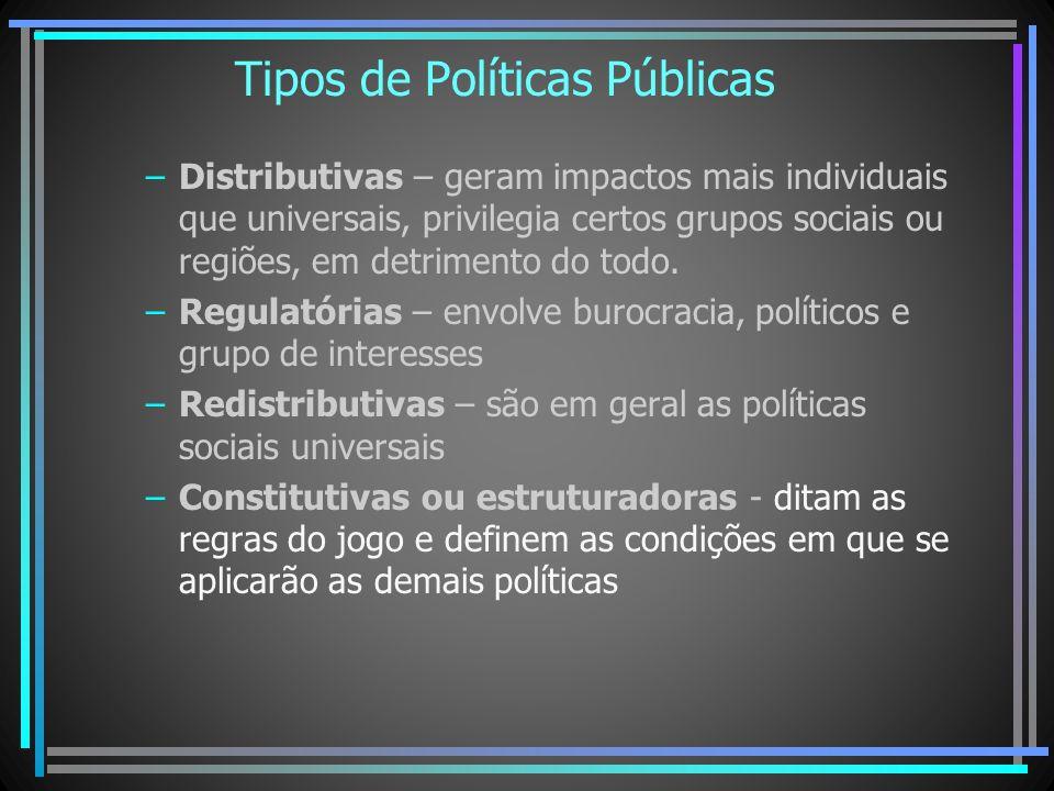 Tipos de Políticas Públicas