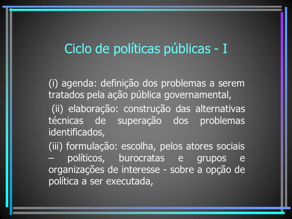 Ciclo de políticas públicas - I