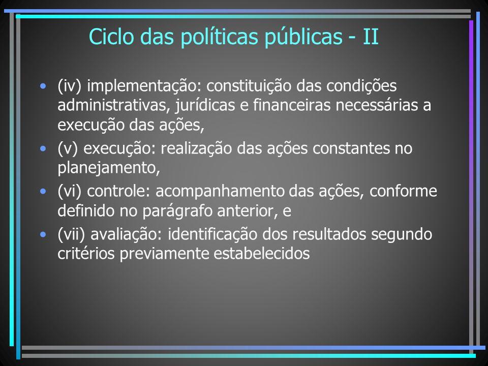 Ciclo das políticas públicas - II