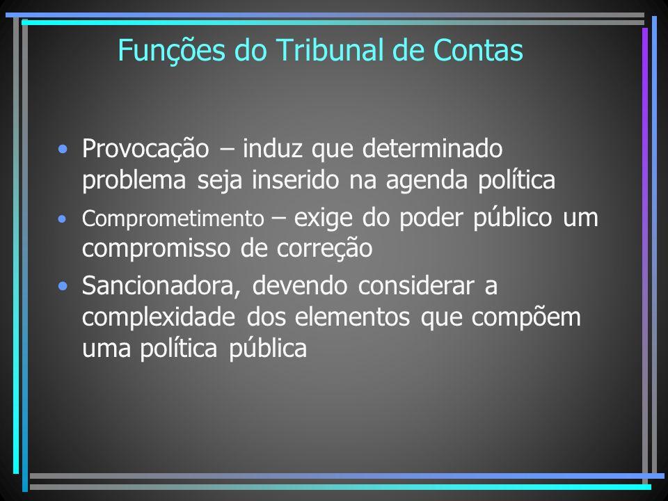 Funções do Tribunal de Contas