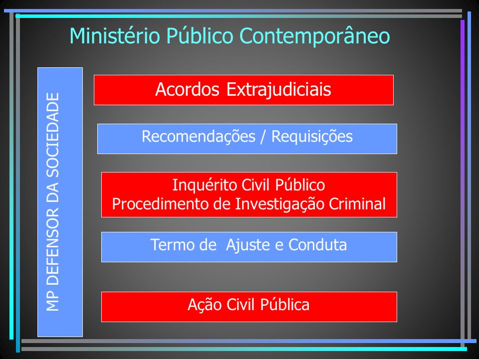 Ministério Público Contemporâneo
