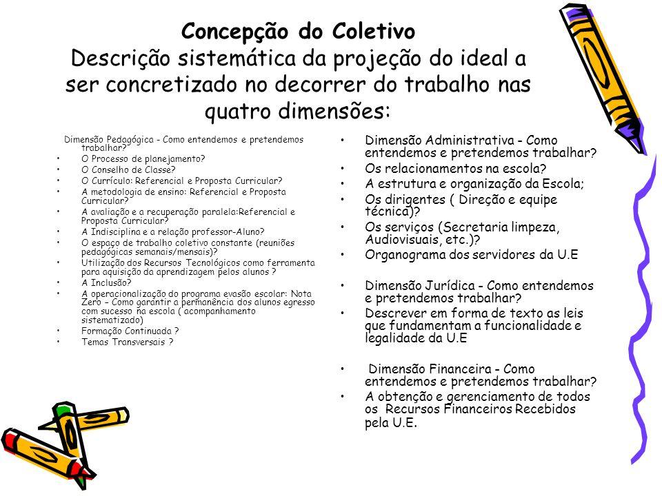 Concepção do Coletivo Descrição sistemática da projeção do ideal a ser concretizado no decorrer do trabalho nas quatro dimensões: